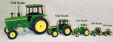 Example of toy scale